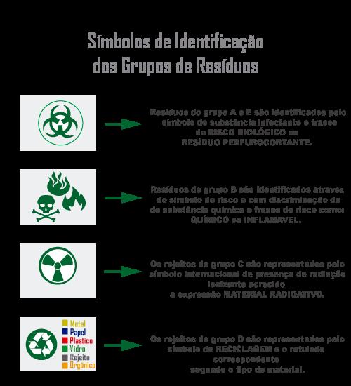 clasificação-de-residuos